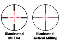 Leupold Mark 4 2.5-8x36mm MR/T M1 Illum. Reticle w/ Free ACD & Shipping